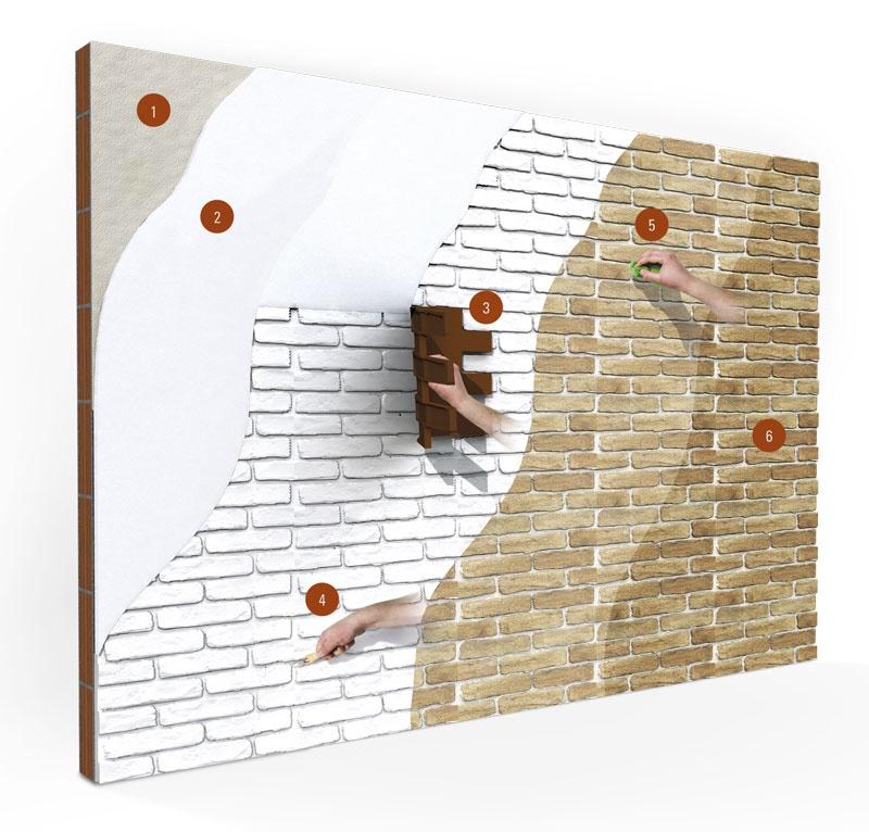 Mur imprim - Pitturare una parete esterna ...
